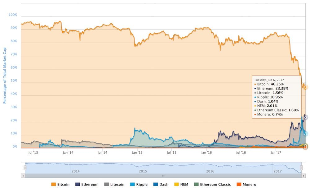 100-billones-mercado-criptomonedas.jpg