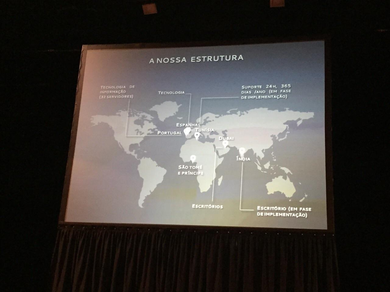 Estructura de Go2UP alrededor del mundo