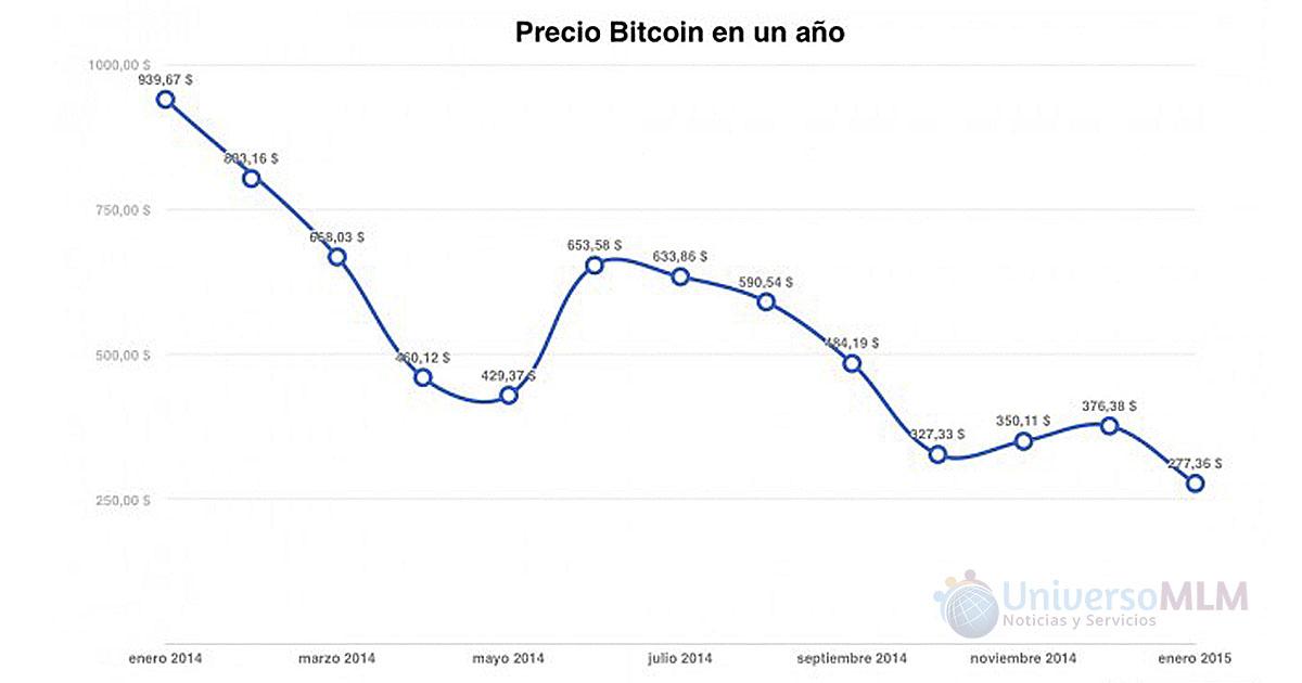 precio-bitcoin.jpg