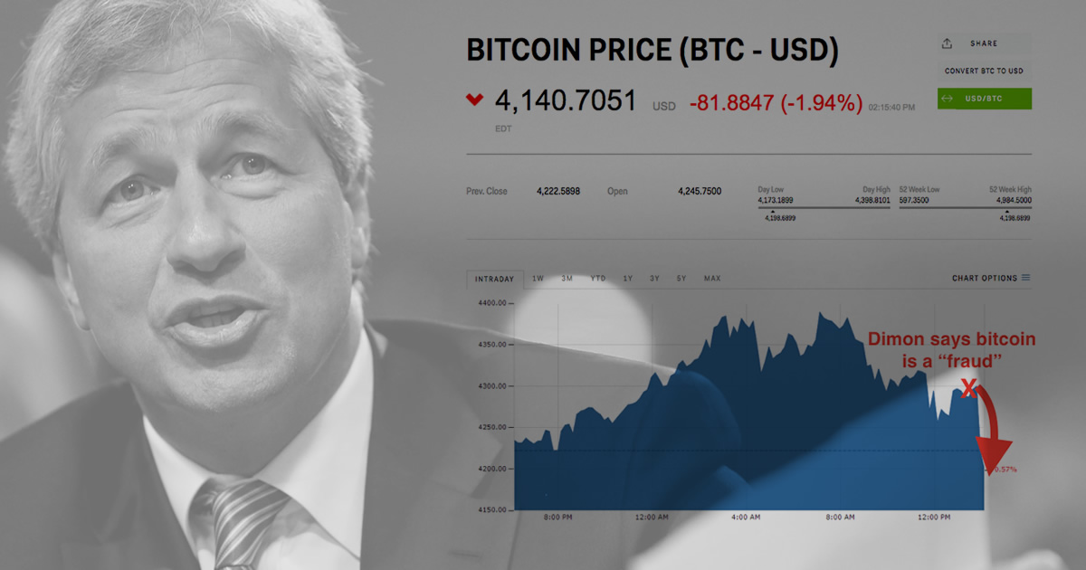 jamie-dimon-drop-price-bitcoin