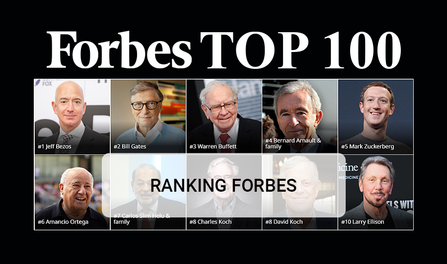 ranking-forbes-top-100