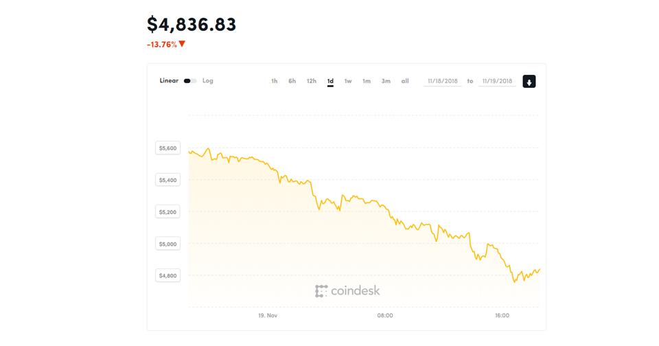 precios-bitcoin-tras-caida.jpg