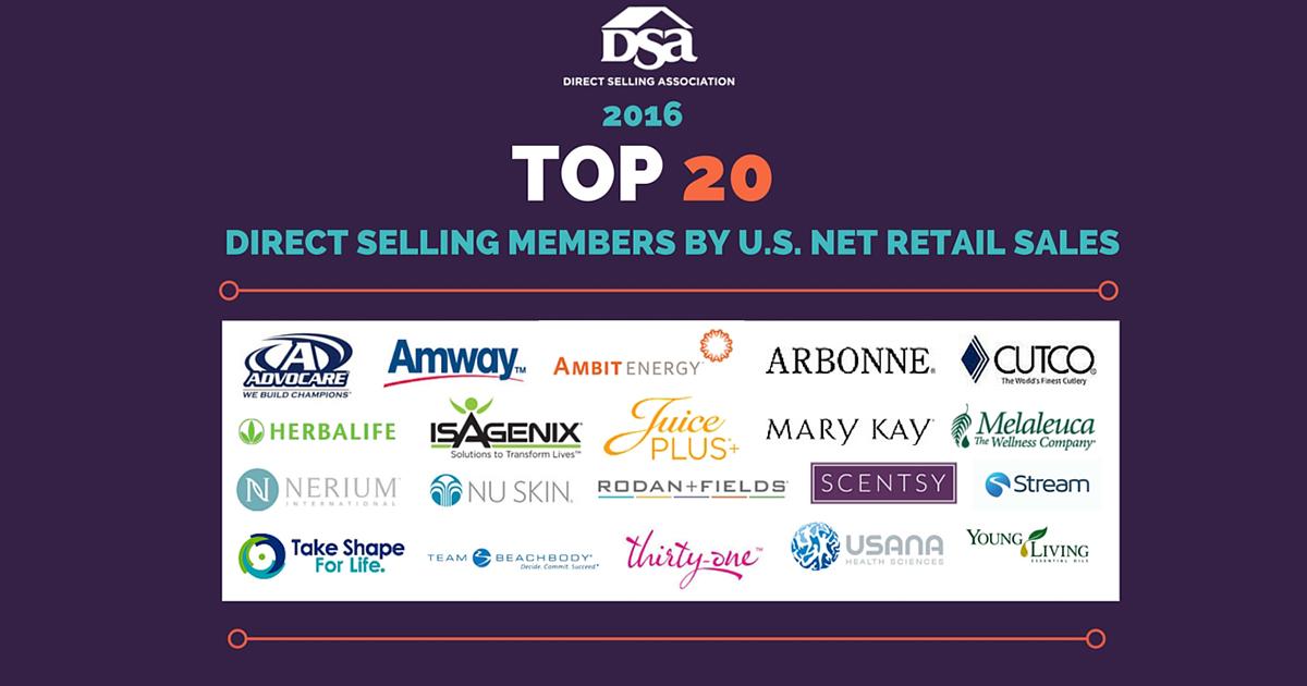 Empresas Top20 de la DSA