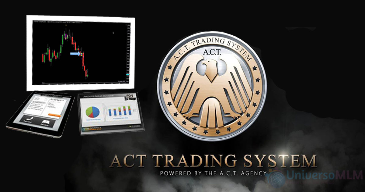 American Commodities Trading System